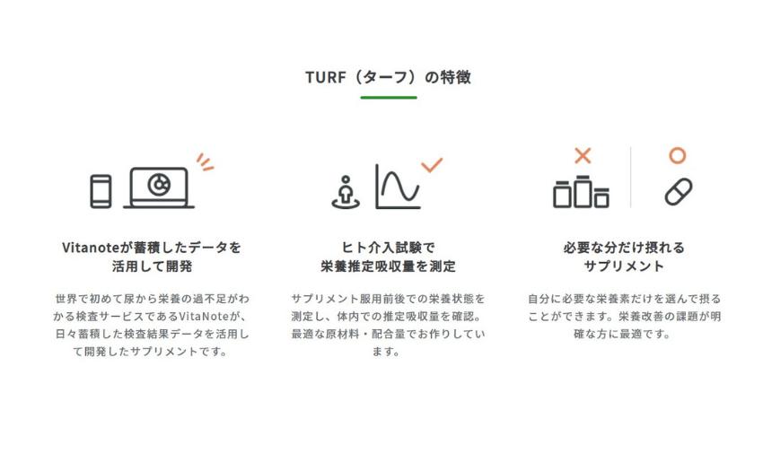 turf-folic-acid